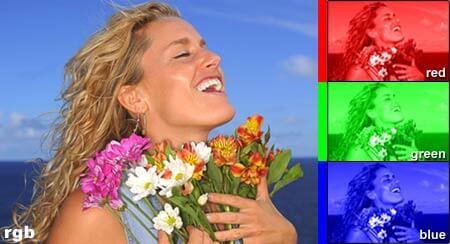 Ví dụ hệ màu RGB